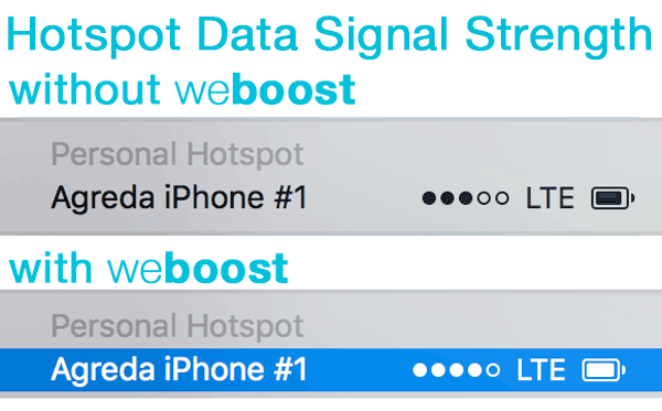 weBoost signal strength results