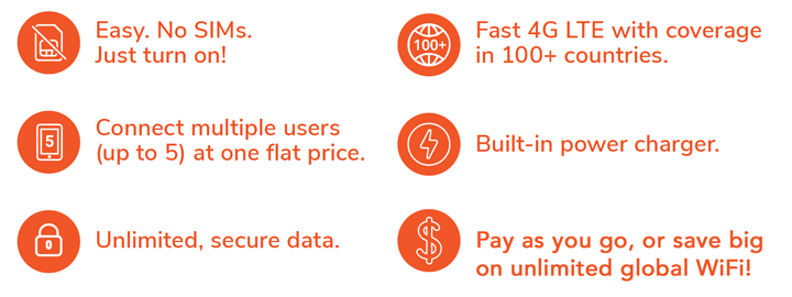skyroam benefits